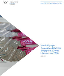 Youth Olympic Games medals from Singapore 2010 to Buenos Aires 2018 / The Olympic Studies Centre | The Olympic Studies Centre