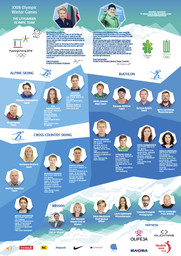 The Lithuanian Olympic team : XXIII Olympic Winter Games / Lithuanian National Olympic Committee | National Olympic Committee of Lithuania