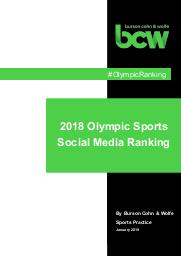 2018 Olympic sports social media ranking : #OlympicRanking / by Burson Cohn & Wolfe Sports Practice | Burson Cohn & Wolfe